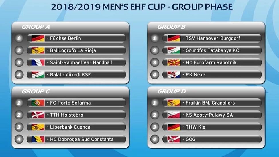 Férfi kézilabda EHF Kupa - Ortega és Ugalde csapatával is találkozik a Tatabánya