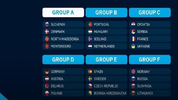 Nehéz csoportban a férfi kézilabda-válogatott a hazai rendezésű Európa-bajnokságon
