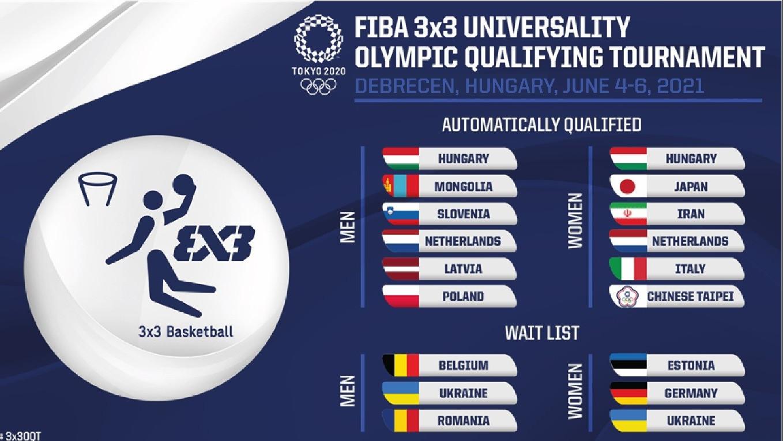 Debrecenben lesz a 3x3-as kosárlabda olimpiai selejtező